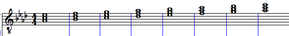 Diatonic triads of A-flat major